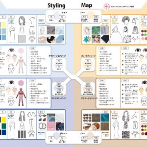 スタイリングマップ